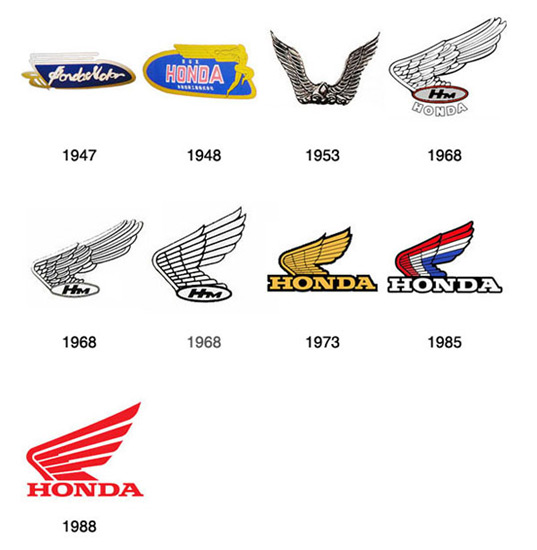 Honda Motorcycles One Of The Greatest Automobile Companies Ever